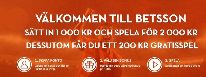 Betsson oddsbonus på 1000 kr + 200 kr gratisspel