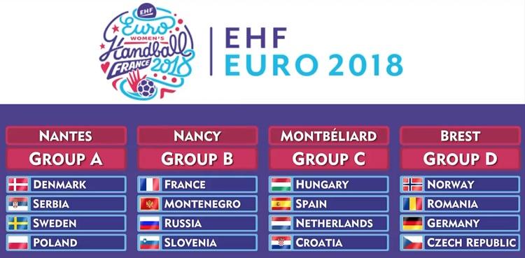 Se Handbolls EM 2018 för damer gratis