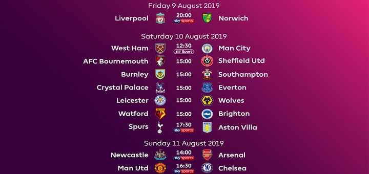 Spelschemat Premier League