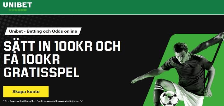 Spelschema Svenska Cupen 2021
